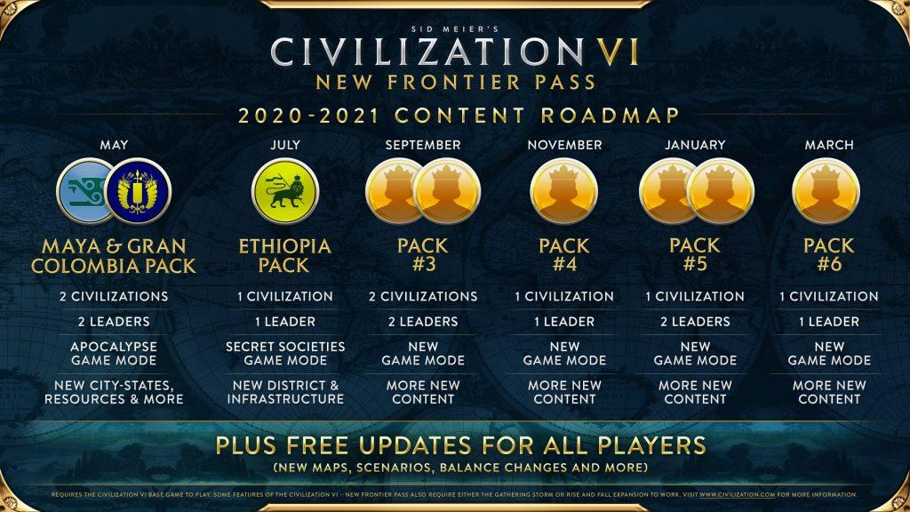 Civilization 6 в грядущем сезоне получает 6 пакетов DLC